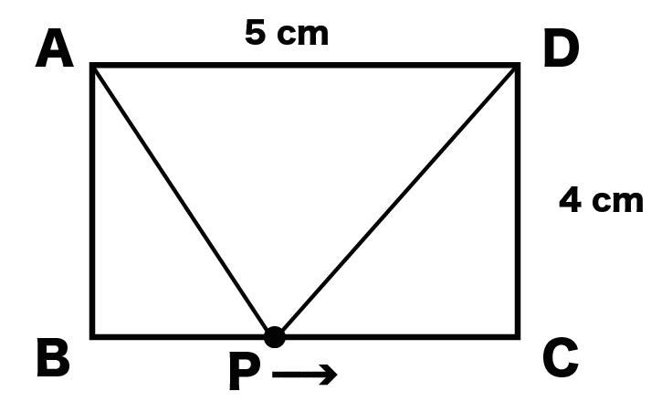 Math Dot P